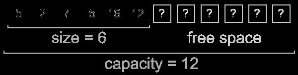 dynamic_array_size_capacity